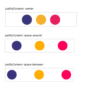 justifyContent - 3 possible placements