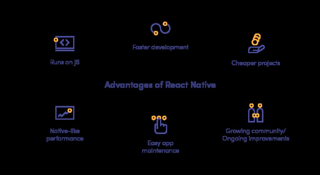 Advantages of React Native