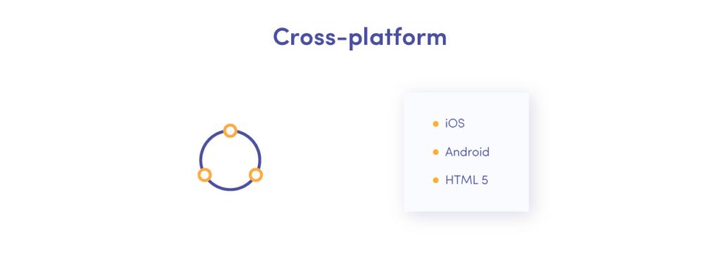 Benefits of cross-platform applications