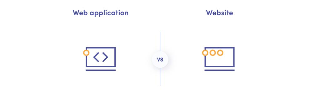 web apps vs websites